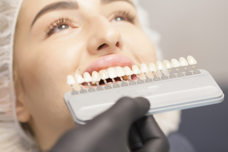 FAQ's on Full Mouth Dental Implants by Belmont Dental Group (Ma)
